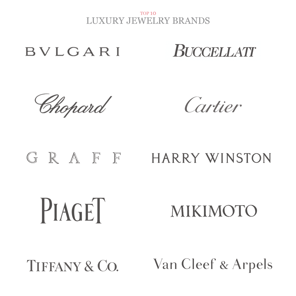 Top 10 Luxury Jewellery Brands In The World