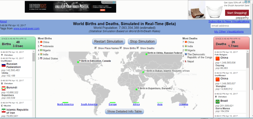 Death Map - top ten weirdest websites