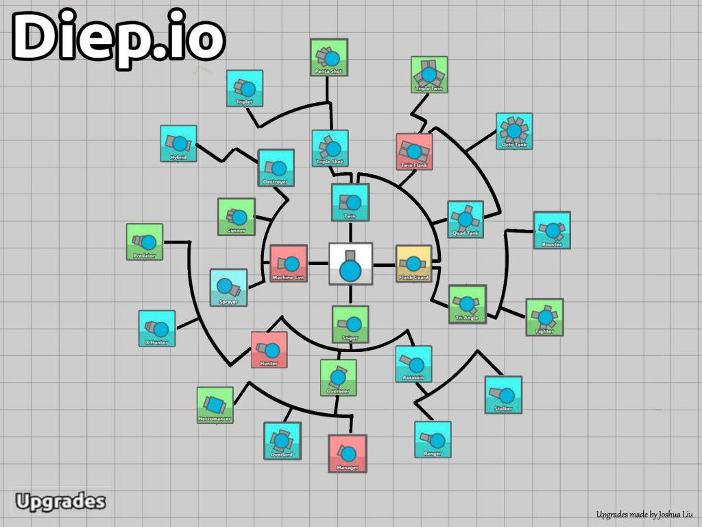 .io game - Diep.io